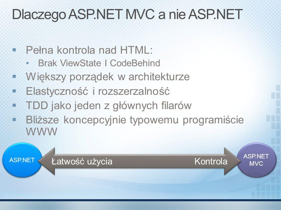 ASP.NET ASP.NET MVC Dlaczego ASP.NET MVC a nie ASP.NET  Pełna kontrola nad HTML: Brak ViewState I CodeBehind  Większy porządek w architekturze  Ela