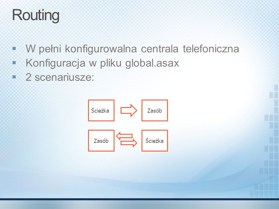 Routing  W pełni konfigurowalna centrala telefoniczna  Konfiguracja w pliku global.asax  2 scenariusze: ŚcieżkaZasób Ścieżka