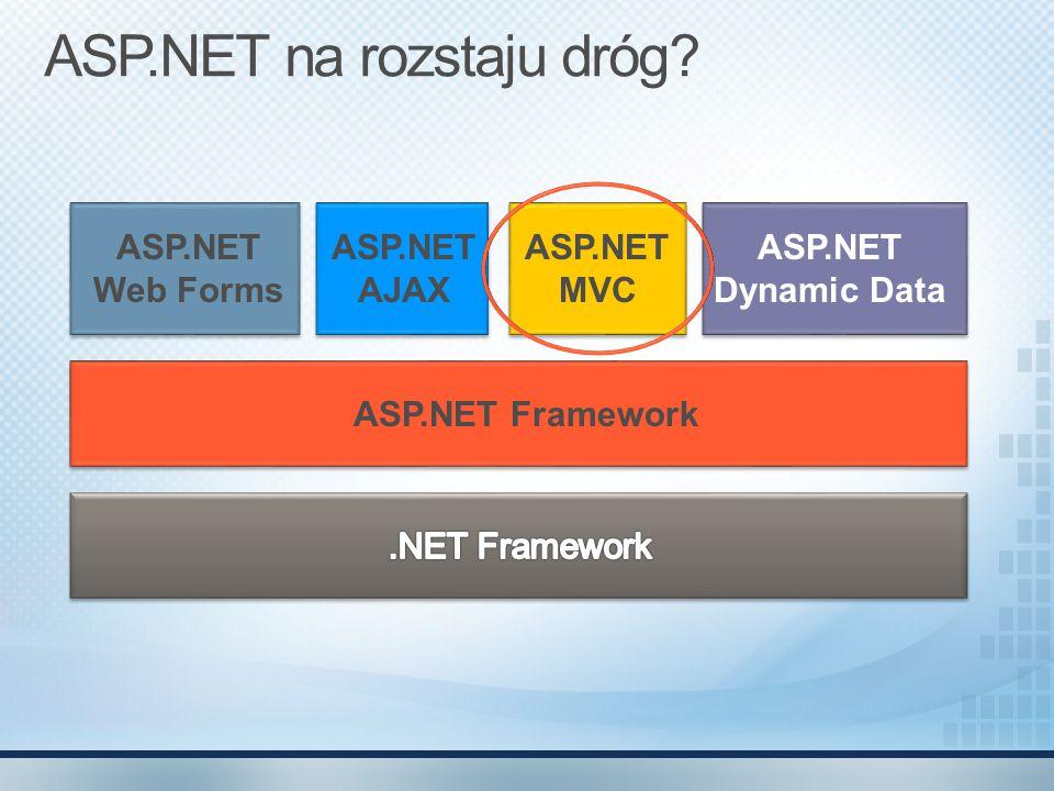 ASP.NET na rozstaju dróg? ASP.NET Dynamic Data