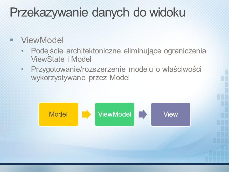 Przekazywanie danych do widoku  ViewModel Podejście architektoniczne eliminujące ograniczenia ViewState i Model Przygotowanie/rozszerzenie modelu o w
