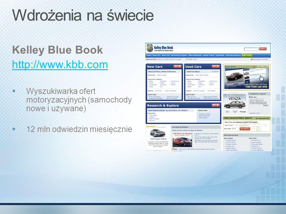 Wdrożenia na świecie Kelley Blue Book http://www.kbb.com  Wyszukiwarka ofert motoryzacyjnych (samochody nowe i używane)  12 mln odwiedzin miesięczni