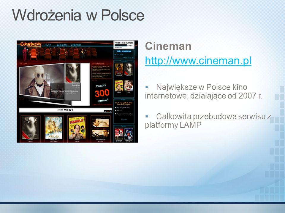 Wdrożenia w Polsce Cineman http://www.cineman.pl  Największe w Polsce kino internetowe, działające od 2007 r.  Całkowita przebudowa serwisu z platfo
