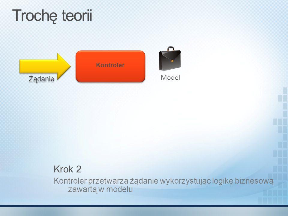 Trochę teorii Krok 2 Kontroler przetwarza żądanie wykorzystując logikę biznesową zawartą w modelu Model Żądanie Kontroler