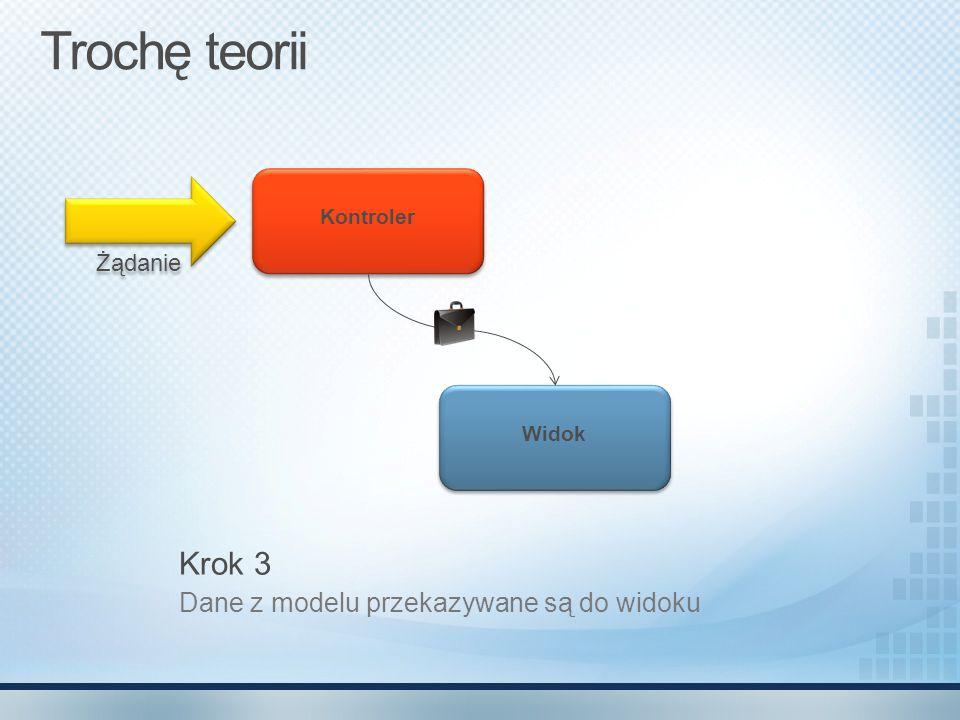 Trochę teorii Krok 3 Dane z modelu przekazywane są do widoku Widok Żądanie Kontroler