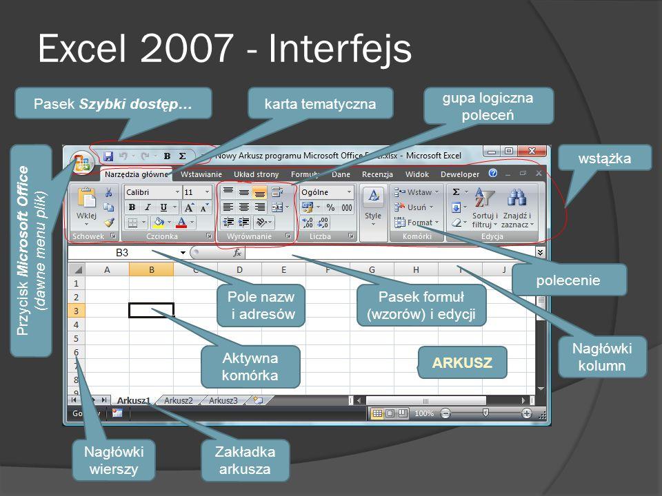 Excel 2007 - Interfejs wstążka karta tematyczna gupa logiczna poleceń Pole nazw i adresów polecenie Pasek Szybki dostęp… Przycisk Microsoft Office (da