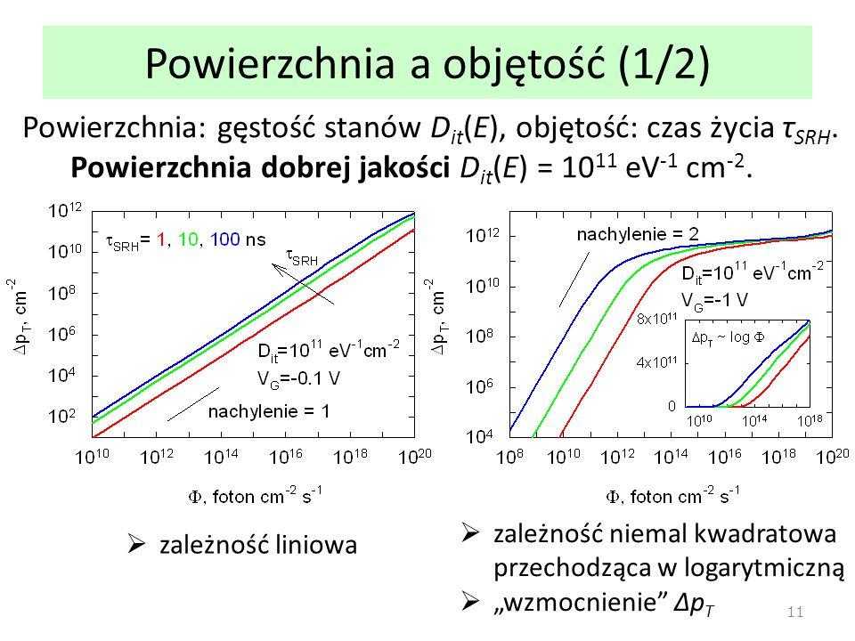 Powierzchnia a objętość (1/2) Powierzchnia: gęstość stanów D it (E), objętość: czas życia τ SRH. Powierzchnia dobrej jakości D it (E) = 10 11 eV -1 cm