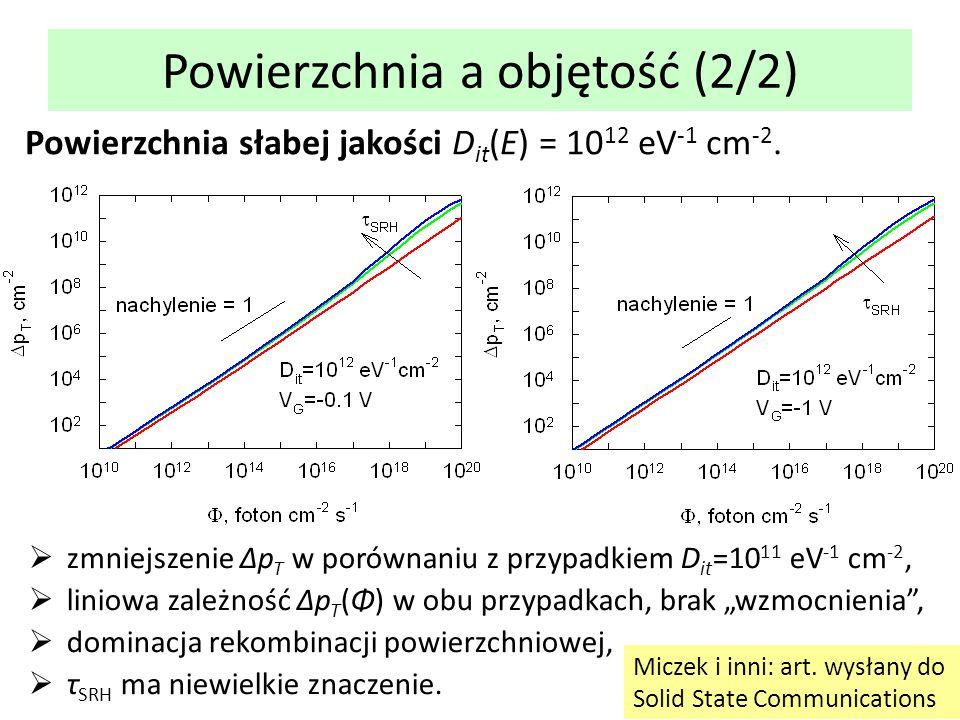 Powierzchnia a objętość (2/2) Powierzchnia słabej jakości D it (E) = 10 12 eV -1 cm -2. 12  zmniejszenie Δp T w porównaniu z przypadkiem D it =10 11