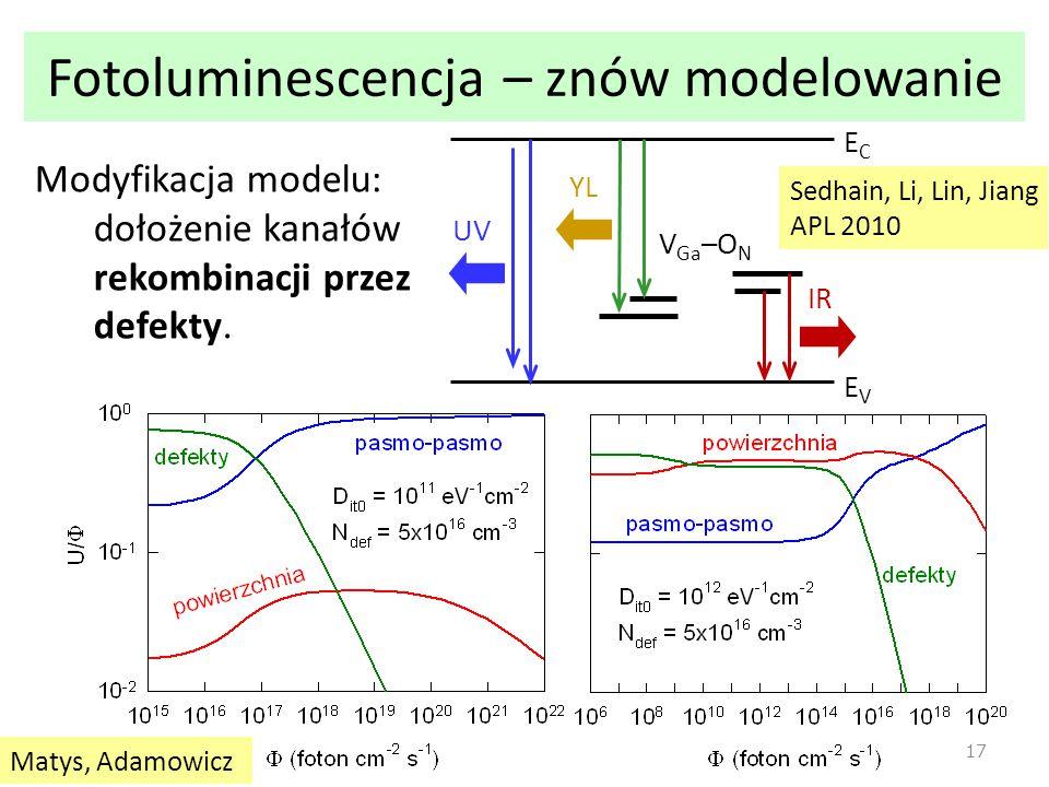 Fotoluminescencja – znów modelowanie Modyfikacja modelu: dołożenie kanałów rekombinacji przez defekty.