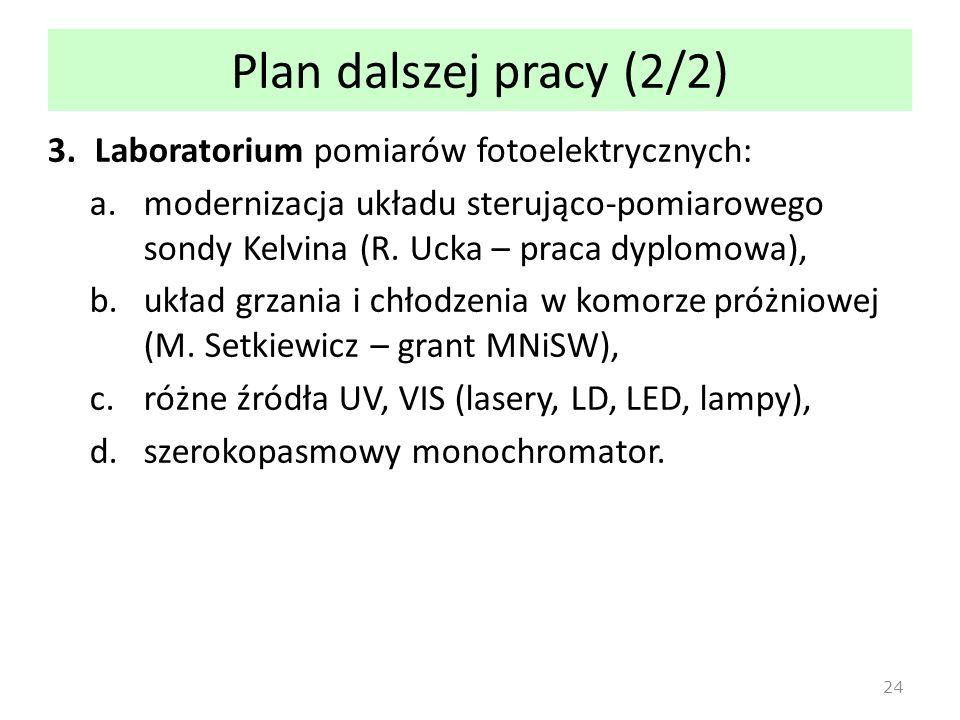 Plan dalszej pracy (2/2) 3.Laboratorium pomiarów fotoelektrycznych: a.modernizacja układu sterująco-pomiarowego sondy Kelvina (R.