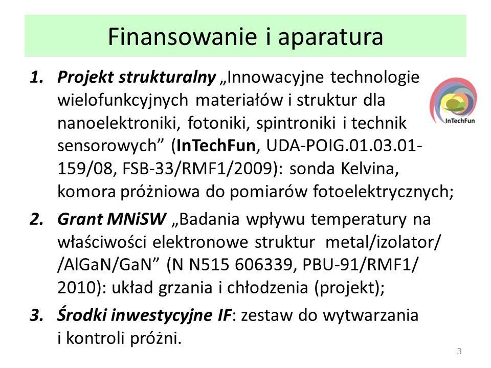 """Finansowanie i aparatura 1.Projekt strukturalny """"Innowacyjne technologie wielofunkcyjnych materiałów i struktur dla nanoelektroniki, fotoniki, spintroniki i technik sensorowych (InTechFun, UDA-POIG.01.03.01- 159/08, FSB-33/RMF1/2009): sonda Kelvina, komora próżniowa do pomiarów fotoelektrycznych; 2.Grant MNiSW """"Badania wpływu temperatury na właściwości elektronowe struktur metal/izolator/ /AlGaN/GaN (N N515 606339, PBU-91/RMF1/ 2010): układ grzania i chłodzenia (projekt); 3.Środki inwestycyjne IF: zestaw do wytwarzania i kontroli próżni."""