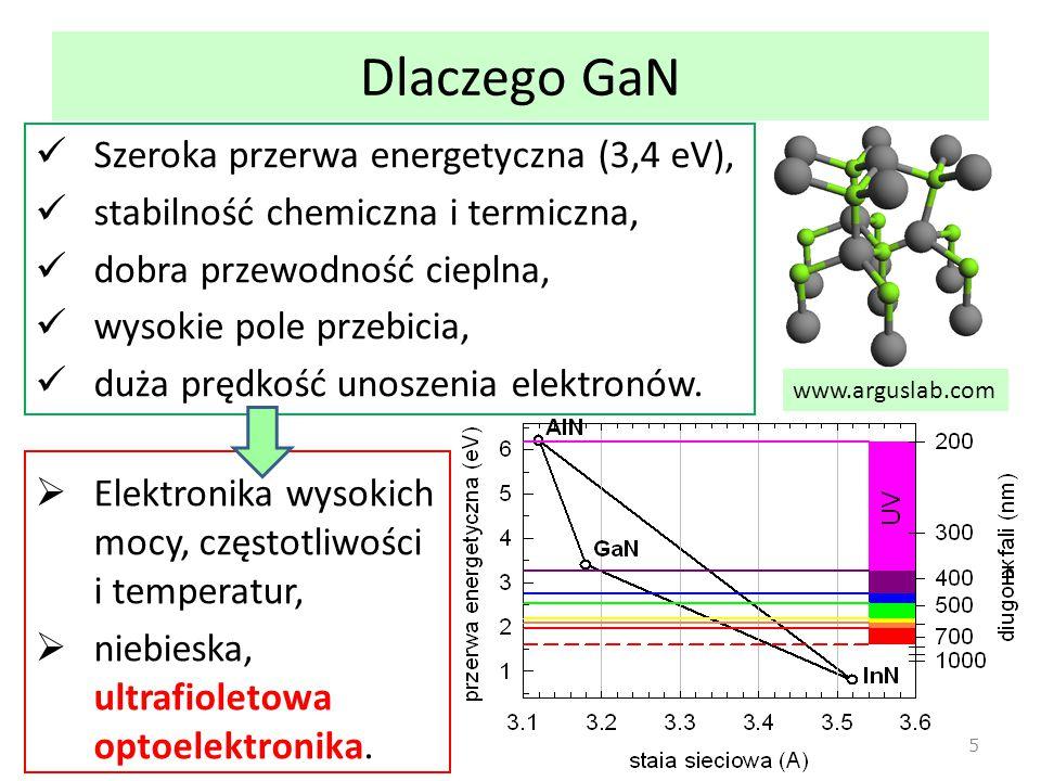 Dlaczego GaN Szeroka przerwa energetyczna (3,4 eV), stabilność chemiczna i termiczna, dobra przewodność cieplna, wysokie pole przebicia, duża prędkość unoszenia elektronów.