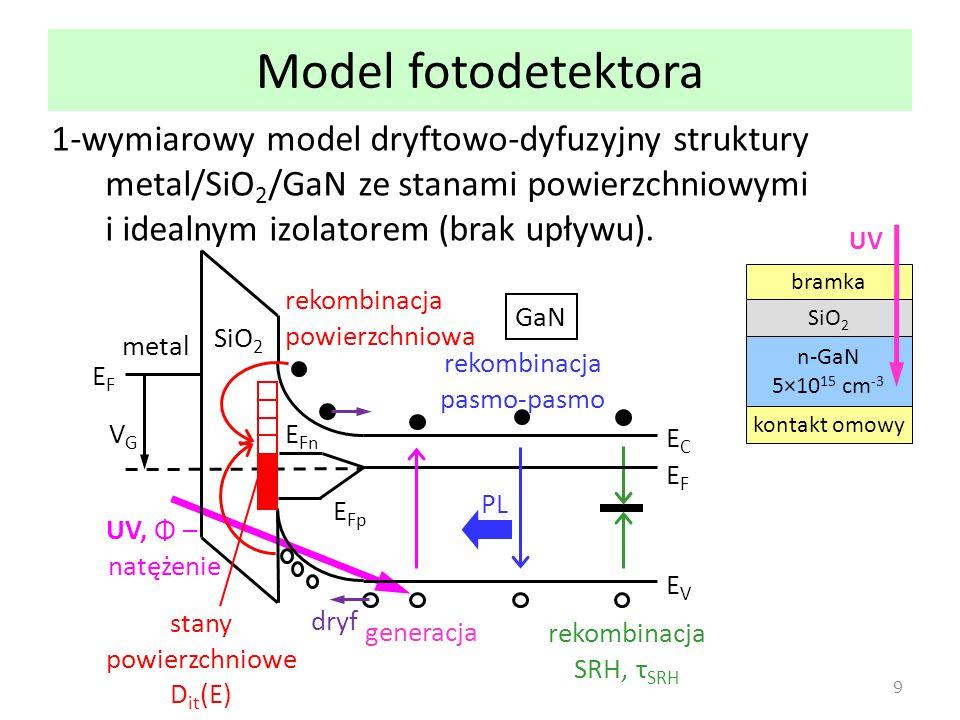 Modelowanie fotodetektora  Równania modelu w stanie ustalonym:  Warunki brzegowe: potencjał bramki, rekombinacja powierzchniowa, ładunek w stanach pow.