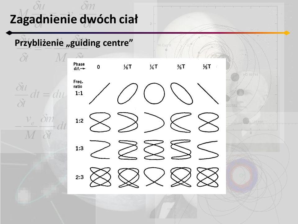 """Zagadnienie dwóch ciał Przybliżenie """"guiding centre"""""""