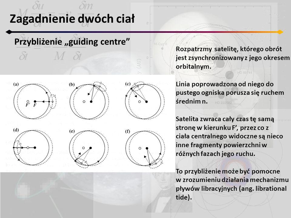 """Zagadnienie dwóch ciał Przybliżenie """"guiding centre"""" Rozpatrzmy satelitę, którego obrót jest zsynchronizowany z jego okresem orbitalnym. Linia poprowa"""