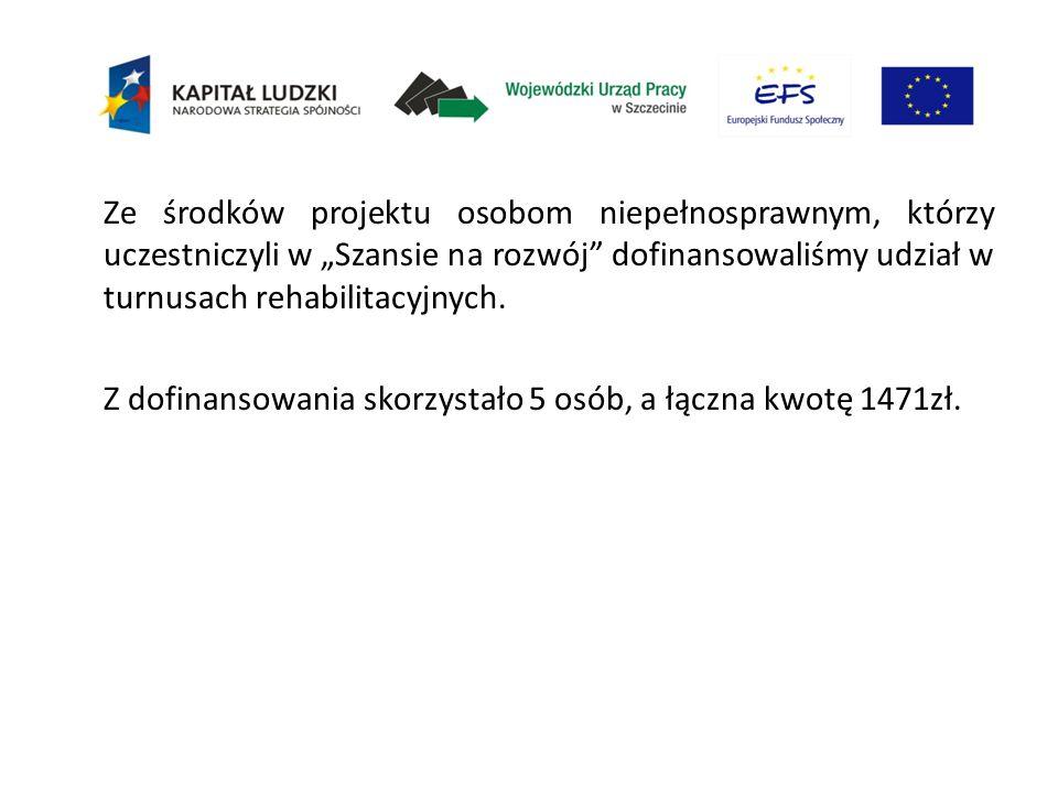 """Ze środków projektu osobom niepełnosprawnym, którzy uczestniczyli w """"Szansie na rozwój"""" dofinansowaliśmy udział w turnusach rehabilitacyjnych. Z dofin"""