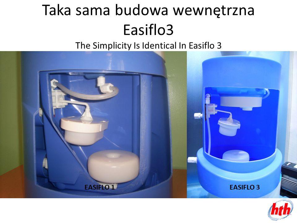 Taka sama budowa wewnętrzna Easiflo3 The Simplicity Is Identical In Easiflo 3 EASIFLO 1EASIFLO 3