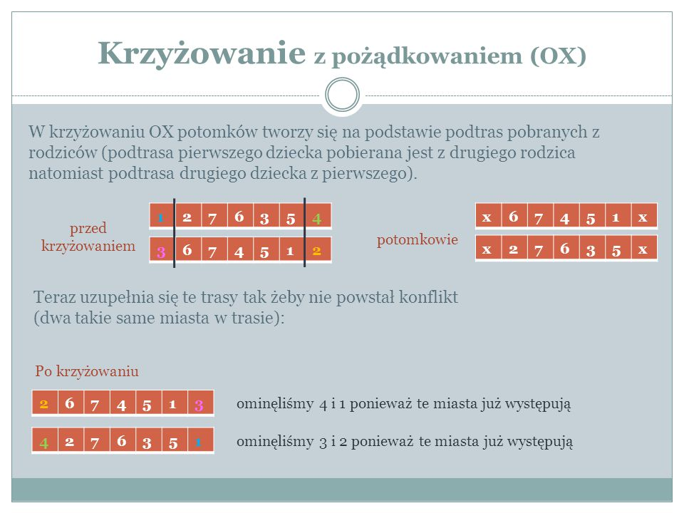 Krzyżowanie z pożądkowaniem (OX) W krzyżowaniu OX potomków tworzy się na podstawie podtras pobranych z rodziców (podtrasa pierwszego dziecka pobierana