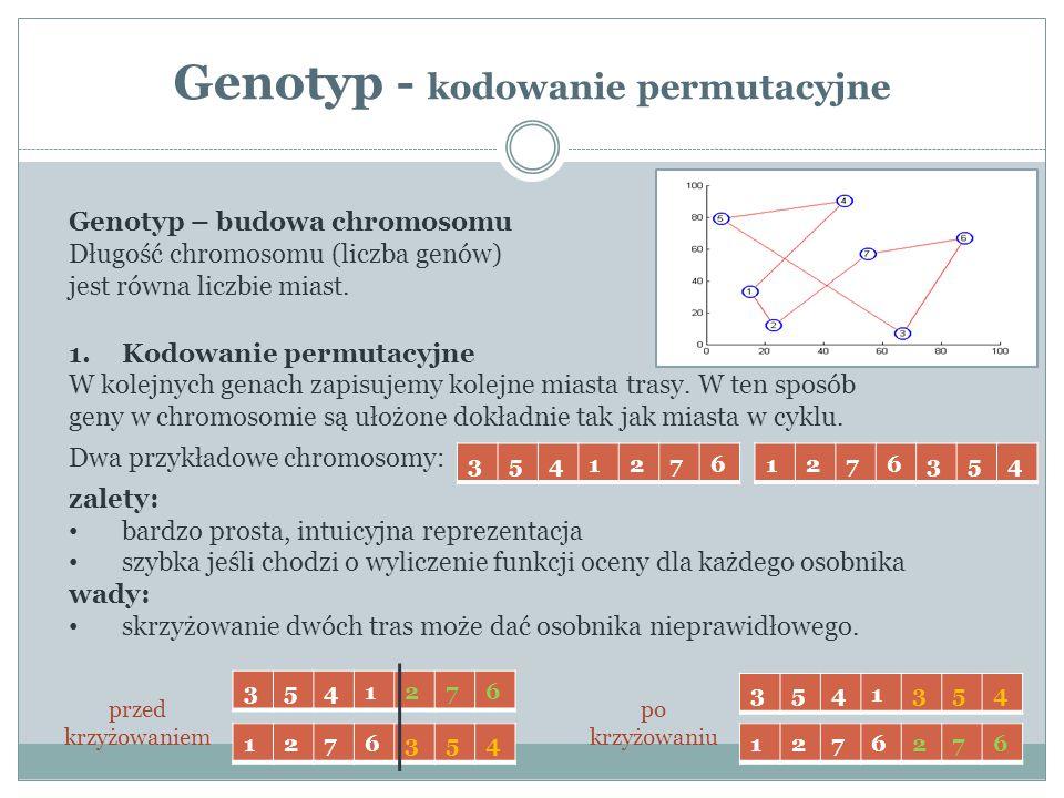 Genotyp - kodowanie permutacyjne Genotyp – budowa chromosomu Długość chromosomu (liczba genów) jest równa liczbie miast. 1.Kodowanie permutacyjne W ko