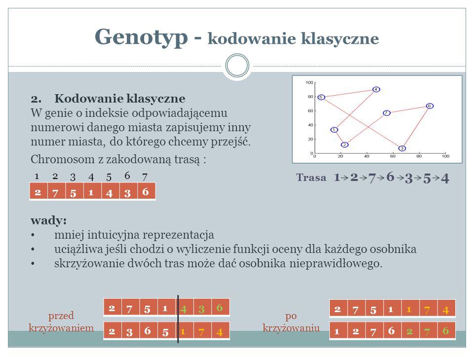 Genotyp - kodowanie z listą odniesienia 3.