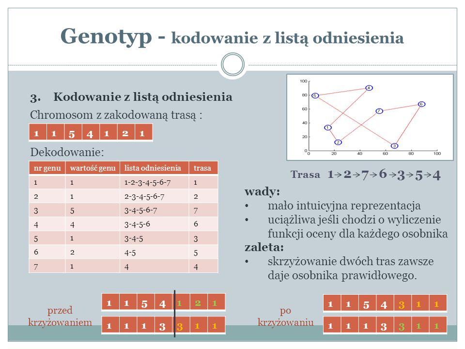 Ocena przystosowania Kolejnym elementem algorytmu genetycznego jest ocena osobników.
