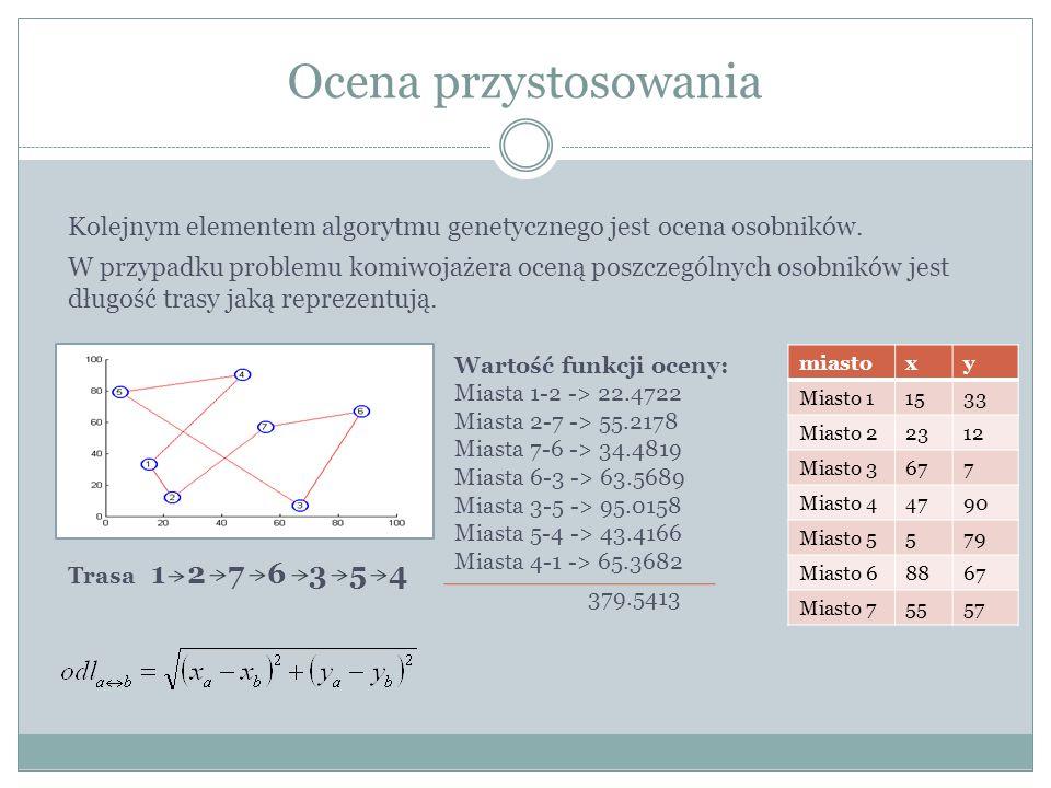 Ocena przystosowania Kolejnym elementem algorytmu genetycznego jest ocena osobników. W przypadku problemu komiwojażera oceną poszczególnych osobników