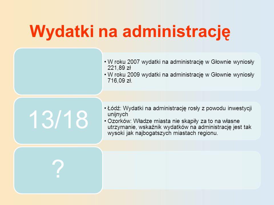 Wydatki na administrację W roku 2007 wydatki na administrację w Głownie wyniosły 221,89 zł W roku 2009 wydatki na administrację w Głownie wyniosły 716,09 zł.