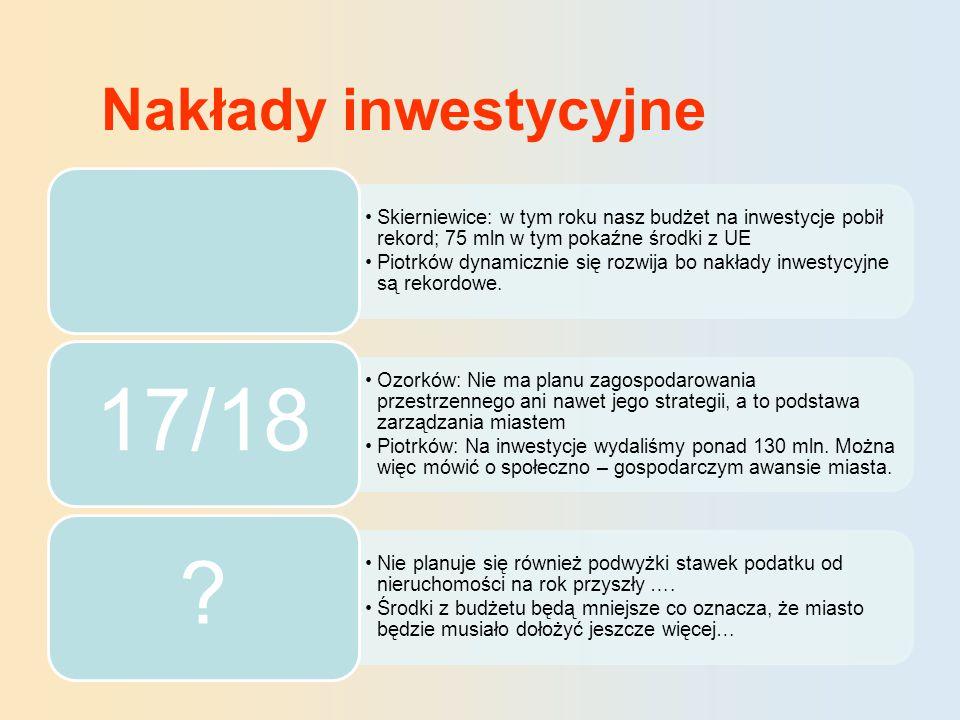 Nakłady inwestycyjne Skierniewice: w tym roku nasz budżet na inwestycje pobił rekord; 75 mln w tym pokaźne środki z UE Piotrków dynamicznie się rozwija bo nakłady inwestycyjne są rekordowe.