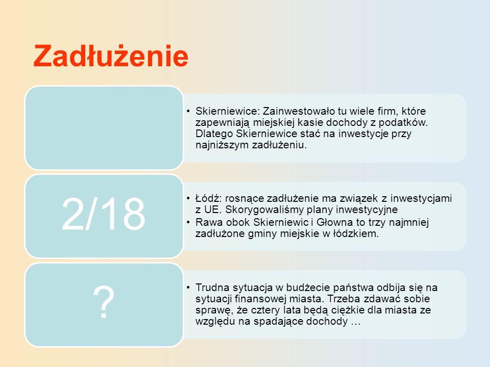 Zadłużenie Skierniewice: Zainwestowało tu wiele firm, które zapewniają miejskiej kasie dochody z podatków.