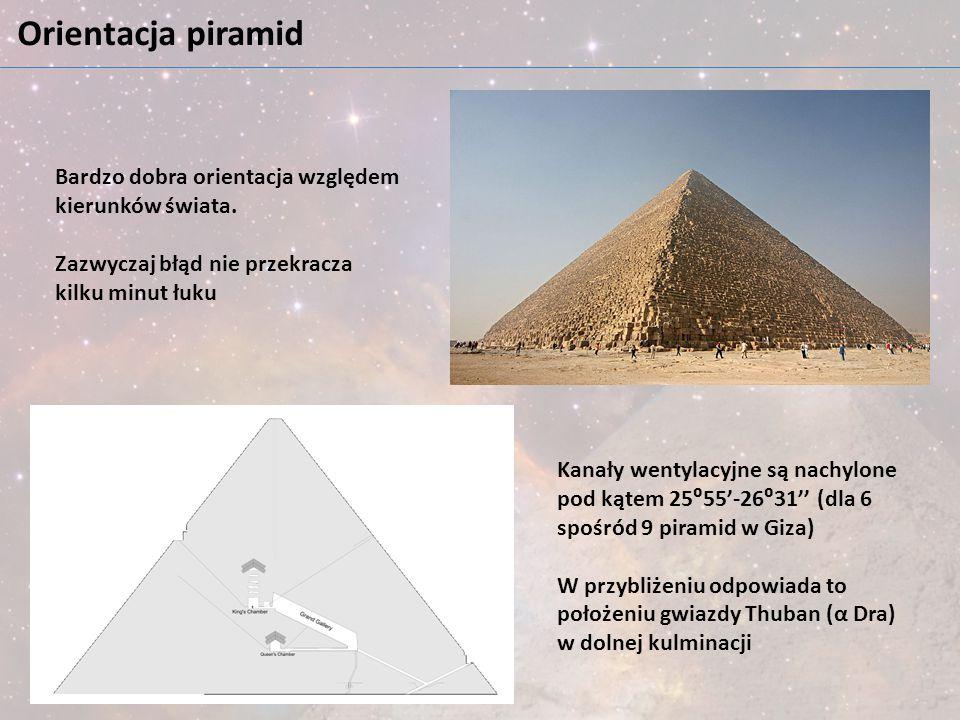 Orientacja piramid Bardzo dobra orientacja względem kierunków świata. Zazwyczaj błąd nie przekracza kilku minut łuku Kanały wentylacyjne są nachylone