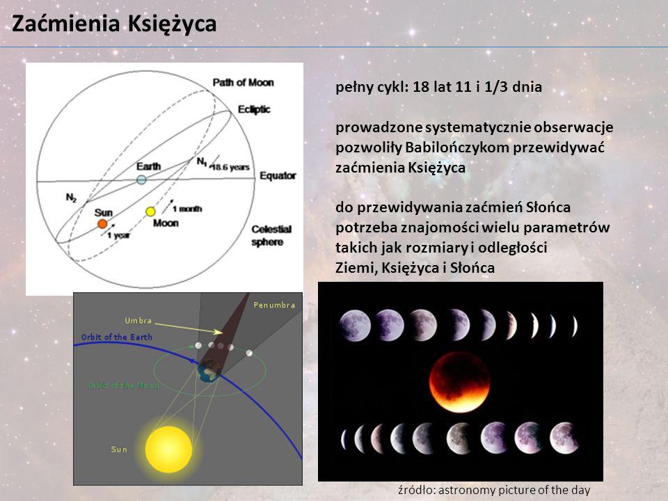 Zaćmienia Księżyca pełny cykl: 18 lat 11 i 1/3 dnia prowadzone systematycznie obserwacje pozwoliły Babilończykom przewidywać zaćmienia Księżyca do prz