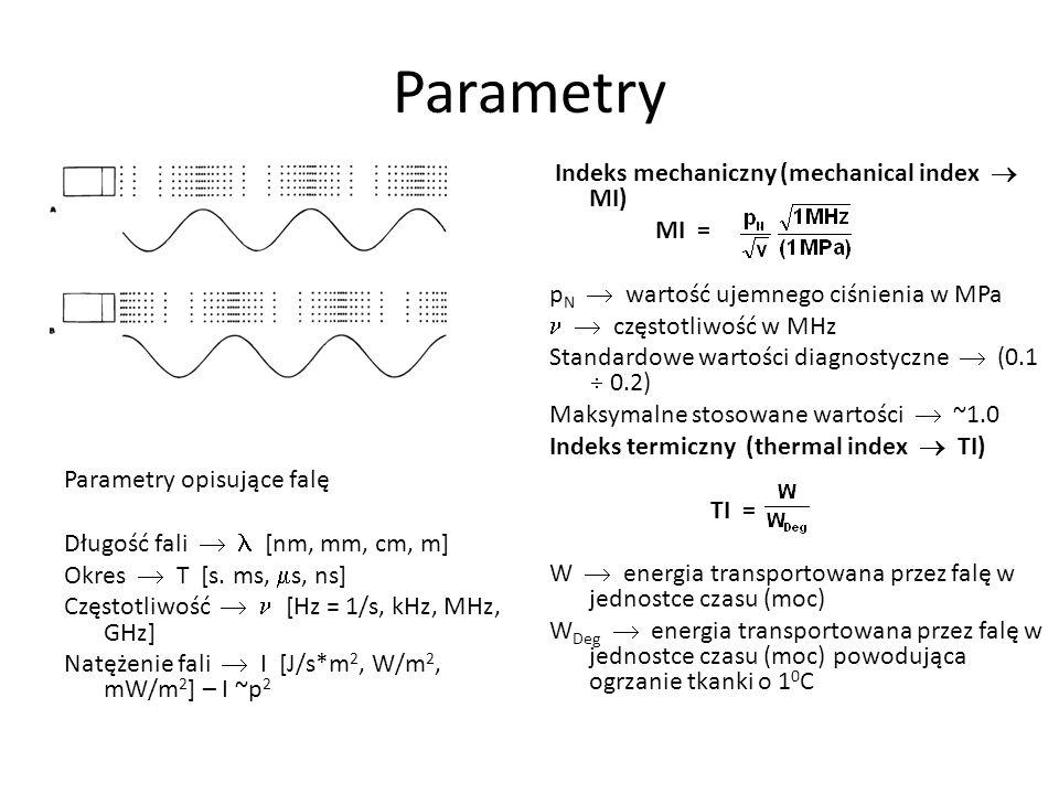 Parametry Parametry opisujące falę Długość fali  [nm, mm, cm, m] Okres  T [s. ms,  s, ns] Częstotliwość  [Hz = 1/s, kHz, MHz, GHz] Natężenie fali