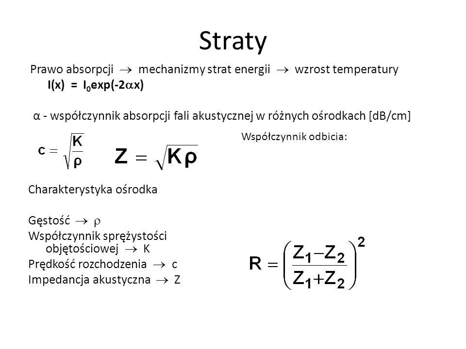 Straty Charakterystyka ośrodka Gęstość   Współczynnik sprężystości objętościowej  K Prędkość rozchodzenia  c Impedancja akustyczna  Z Prawo absor