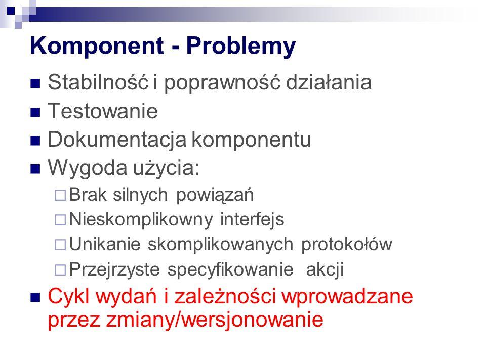 Komponent - Problemy Stabilność i poprawność działania Testowanie Dokumentacja komponentu Wygoda użycia:  Brak silnych powiązań  Nieskomplikowny interfejs  Unikanie skomplikowanych protokołów  Przejrzyste specyfikowanie akcji Cykl wydań i zależności wprowadzane przez zmiany/wersjonowanie