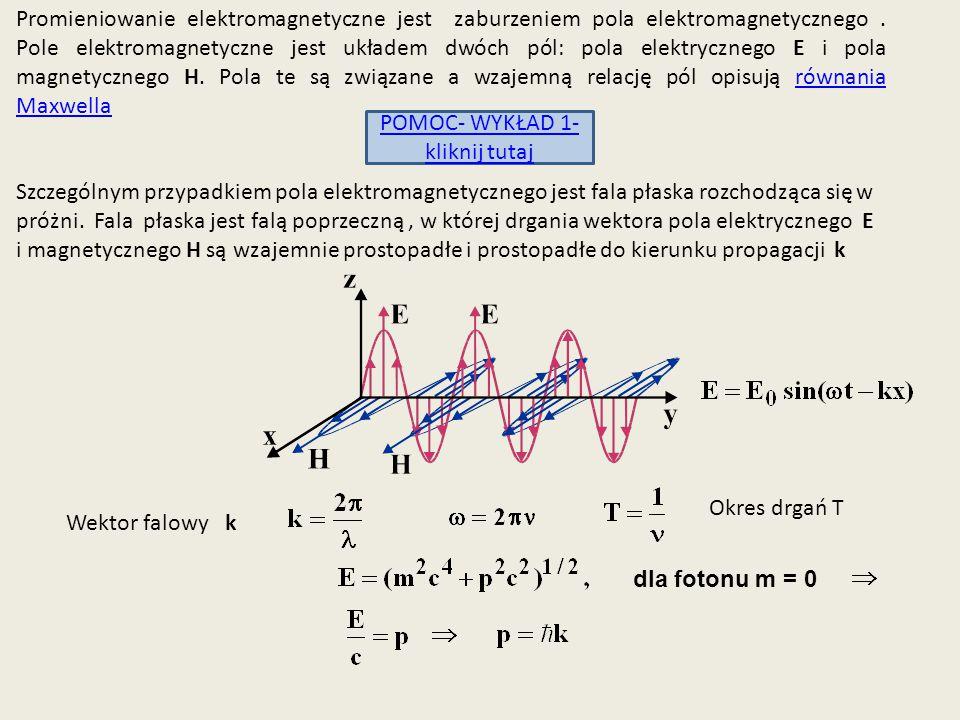 dla fotonu m = 0 Promieniowanie elektromagnetyczne jest zaburzeniem pola elektromagnetycznego. Pole elektromagnetyczne jest układem dwóch pól: pola el