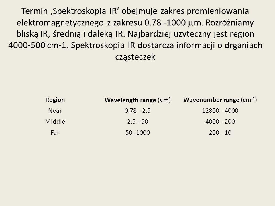 Termin 'Spektroskopia IR' obejmuje zakres promieniowania elektromagnetycznego z zakresu 0.78 -1000  m. Rozróżniamy bliską IR, średnią i daleką IR. Na