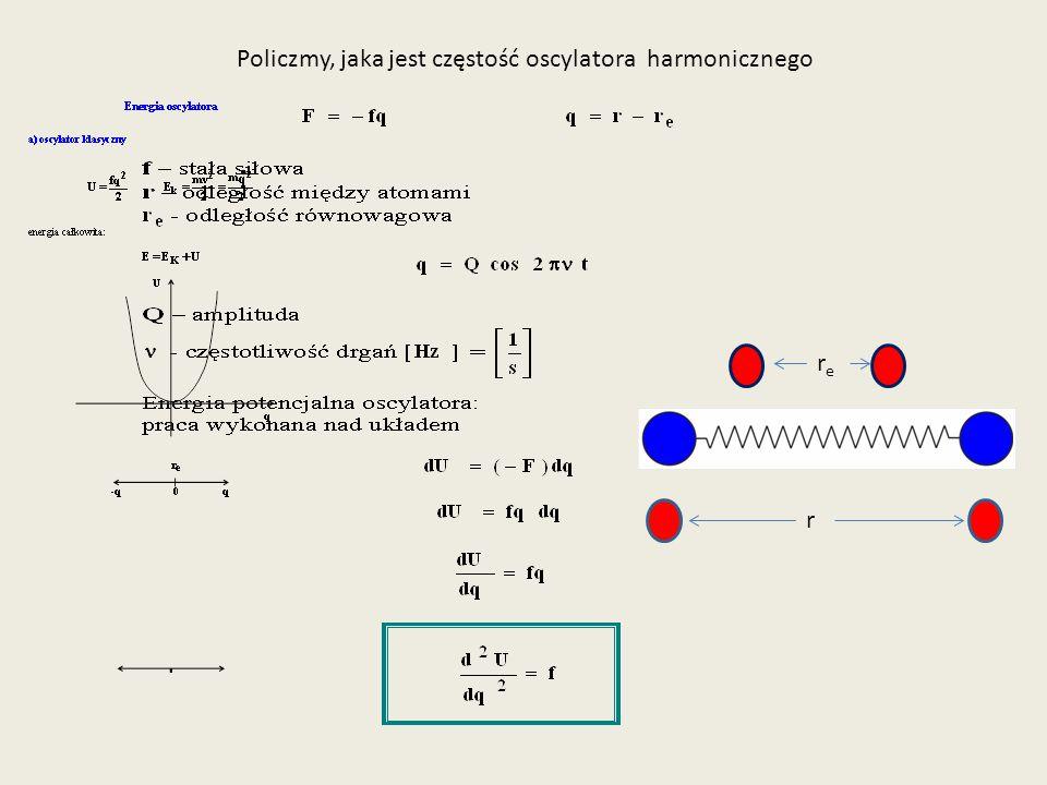 rere r Policzmy, jaka jest częstość oscylatora harmonicznego