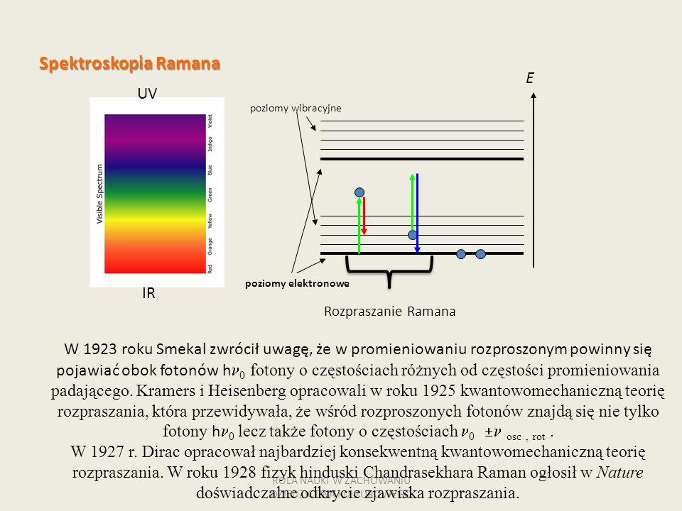 ROLA NAUKI W ZACHOWANIU DZIEDZICTWA KULTUROWEGO Rozpraszanie Ramana poziomy elektronowe poziomy wibracyjne E UV IR W 1923 roku Smekal zwrócił uwagę, ż