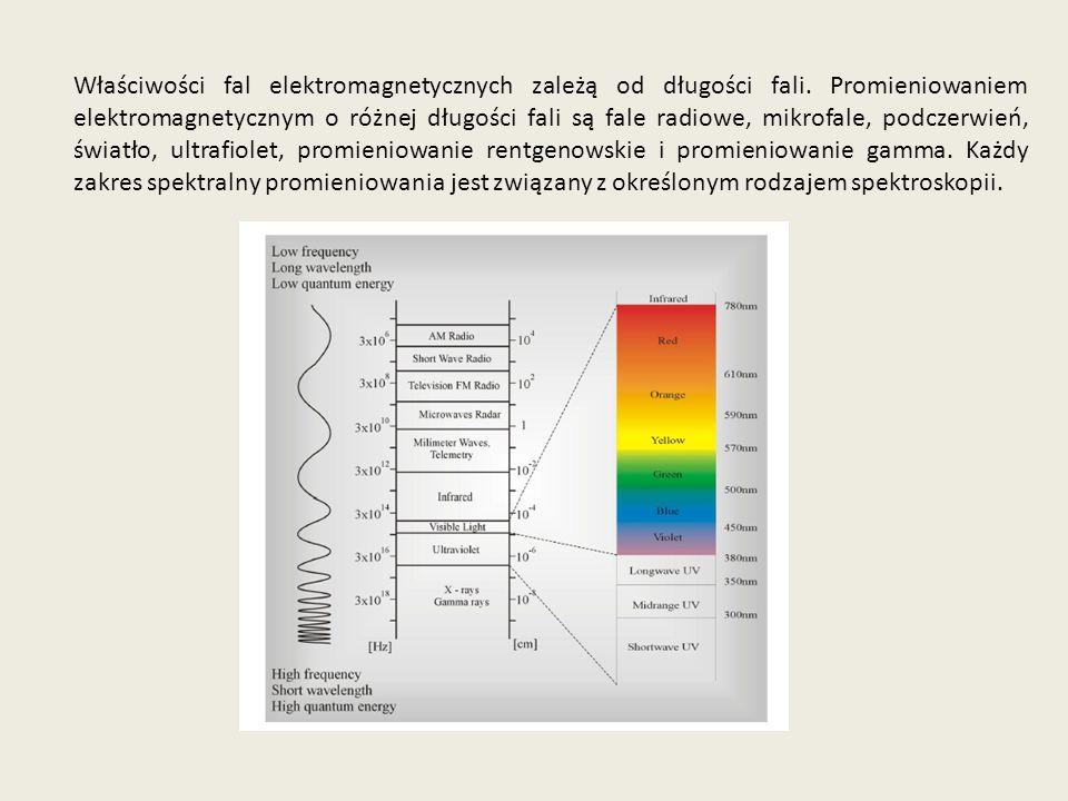 Techniki spektroskopowe Techniki spektroskopowe stanowią bardzo uniwersalne narzędzie badawcze w chemii, fizyce, biologii, medycynie, diagnostyce, inżynierii materiałowej, farmacji i telekomunikacji.