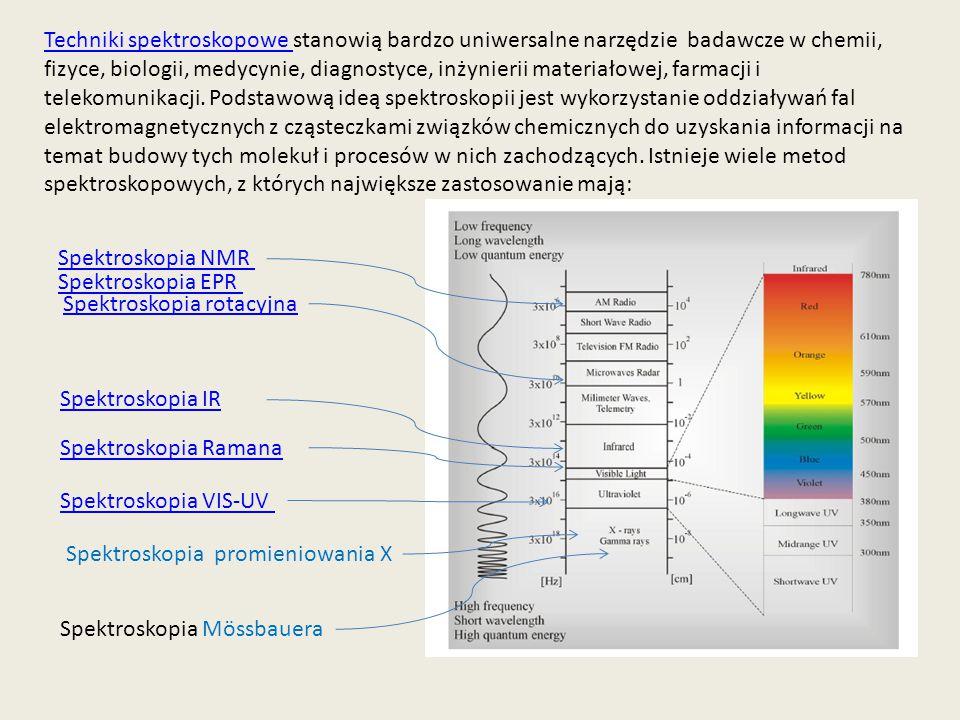 Techniki spektroskopowe Techniki spektroskopowe stanowią bardzo uniwersalne narzędzie badawcze w chemii, fizyce, biologii, medycynie, diagnostyce, inż