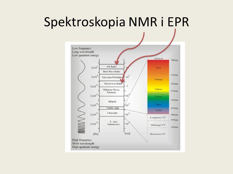 Spektroskopia Ramana POMOC- WYKŁAD 10