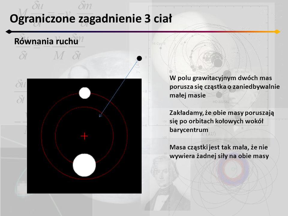 Ograniczone zagadnienie 3 ciał Równania ruchu W polu grawitacyjnym dwóch mas porusza się cząstka o zaniedbywalnie małej masie Zakładamy, że obie masy