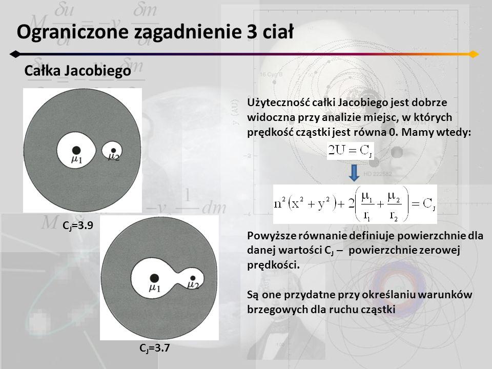 Użyteczność całki Jacobiego jest dobrze widoczna przy analizie miejsc, w których prędkość cząstki jest równa 0. Mamy wtedy: Powyższe równanie definiuj