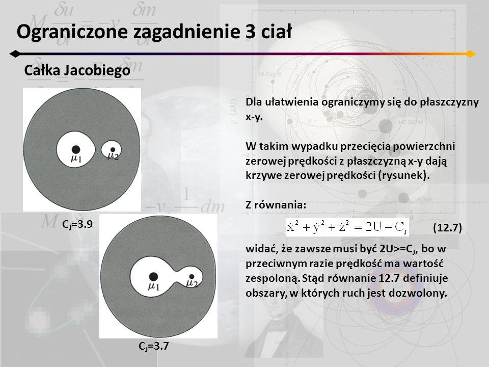 Dla ułatwienia ograniczymy się do płaszczyzny x-y. W takim wypadku przecięcia powierzchni zerowej prędkości z płaszczyzną x-y dają krzywe zerowej pręd