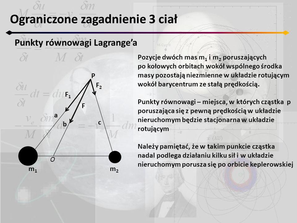 Ograniczone zagadnienie 3 ciał Punkty równowagi Lagrange'a m1m1 m2m2 F1F1 F2F2 F P a b c O Pozycje dwóch mas m 1 i m 2 poruszających po kołowych orbit