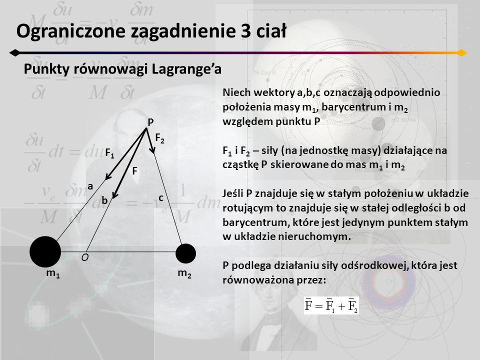 Ograniczone zagadnienie 3 ciał Punkty równowagi Lagrange'a m1m1 m2m2 F1F1 F2F2 F P a b c O Niech wektory a,b,c oznaczają odpowiednio położenia masy m