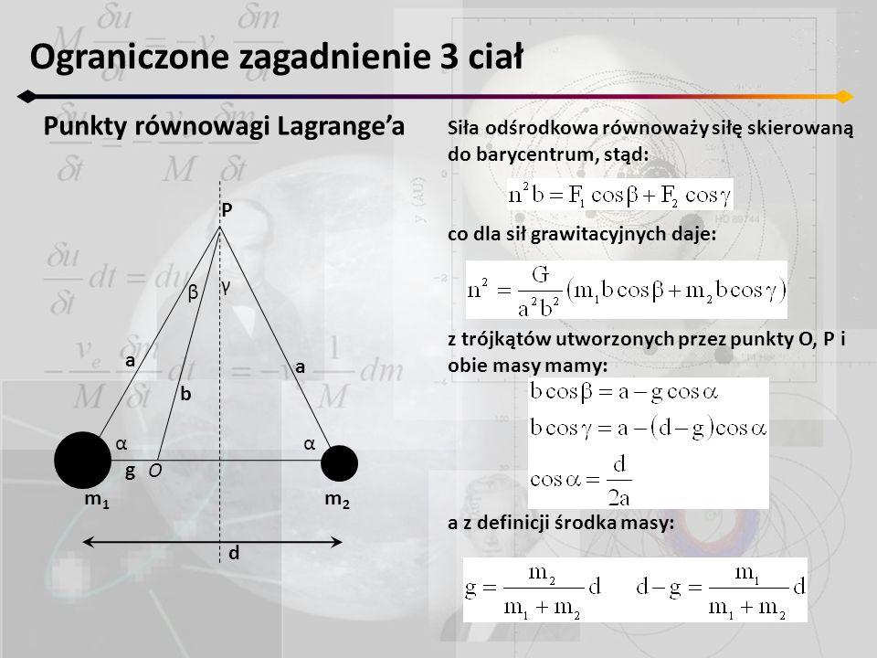 Ograniczone zagadnienie 3 ciał Punkty równowagi Lagrange'a m1m1 m2m2 P a b a O Siła odśrodkowa równoważy siłę skierowaną do barycentrum, stąd: co dla
