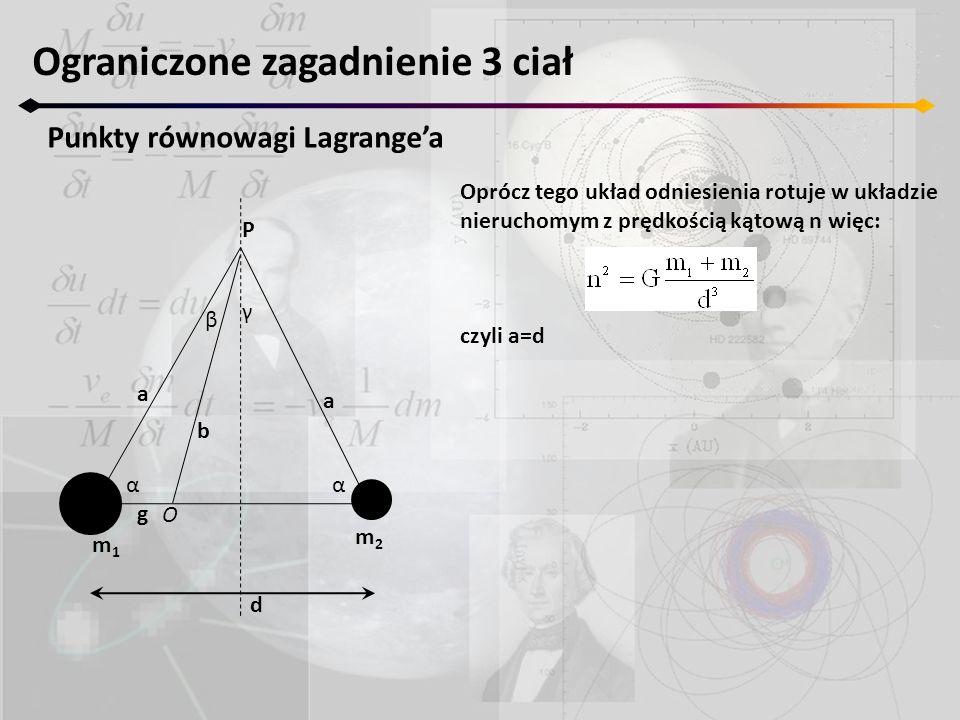 Ograniczone zagadnienie 3 ciał Punkty równowagi Lagrange'a m1m1 m2m2 P a b a O Oprócz tego układ odniesienia rotuje w układzie nieruchomym z prędkości
