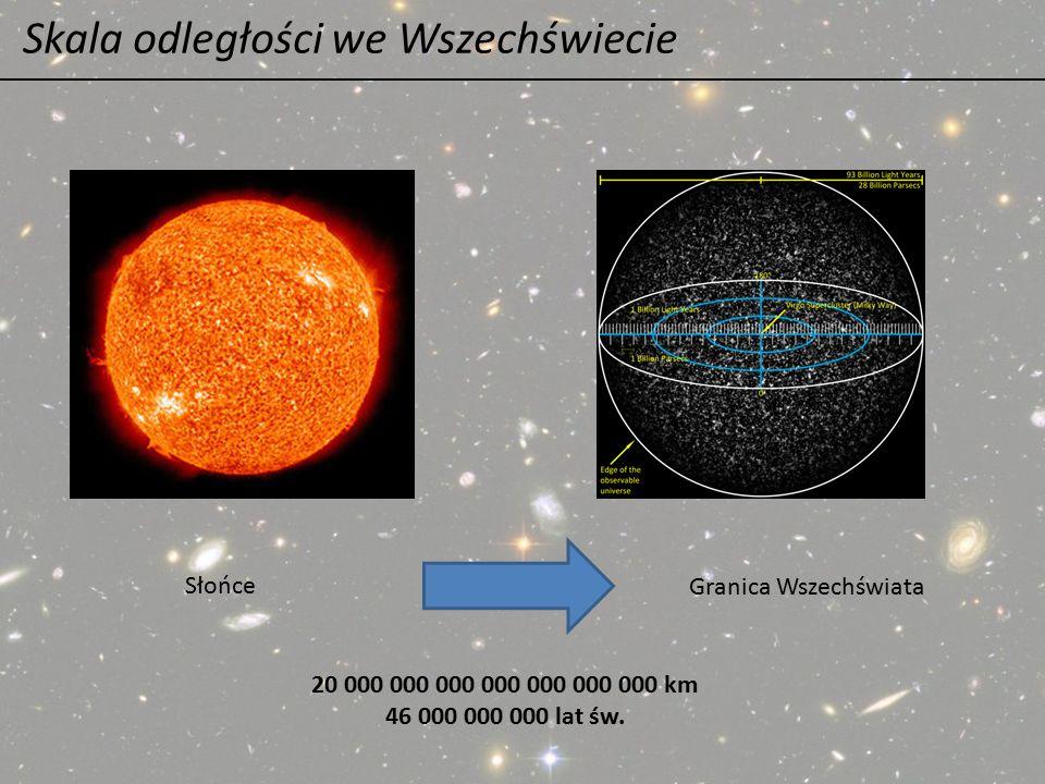 Skala odległości we Wszechświecie Słońce Granica Wszechświata 20 000 000 000 000 000 000 000 km 46 000 000 000 lat św.
