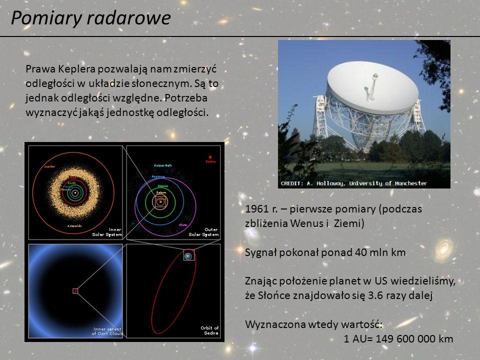 Pomiary radarowe Prawa Keplera pozwalają nam zmierzyć odległości w układzie słonecznym. Są to jednak odległości względne. Potrzeba wyznaczyć jakąś jed