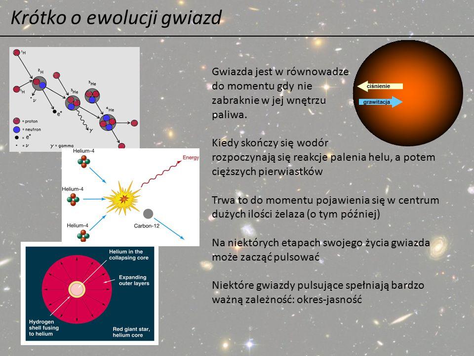 Krótko o ewolucji gwiazd grawitacja ciśnienie Gwiazda jest w równowadze do momentu gdy nie zabraknie w jej wnętrzu paliwa. Kiedy skończy się wodór roz